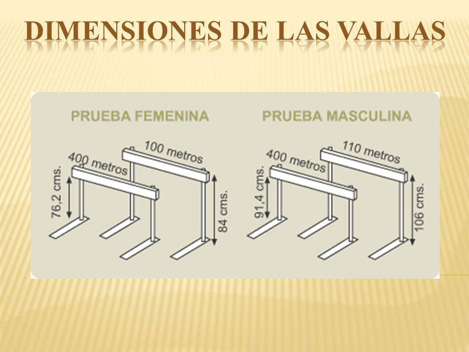 Dimensiones de las vallas