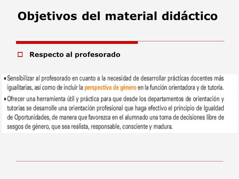 Objetivos del material didáctico