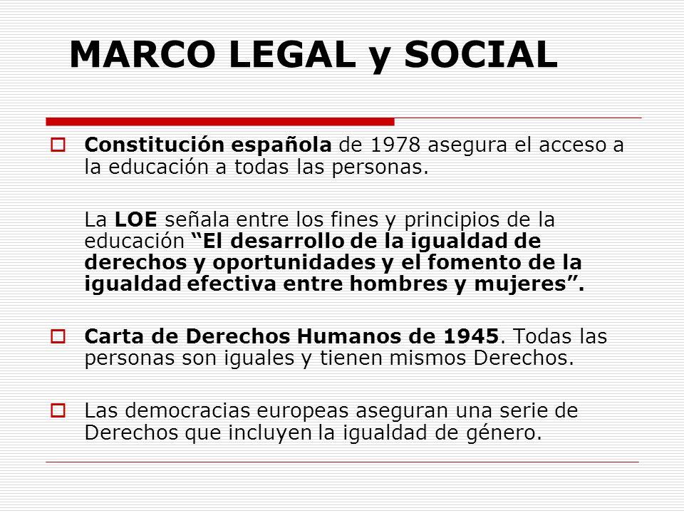 MARCO LEGAL y SOCIAL Constitución española de 1978 asegura el acceso a la educación a todas las personas.