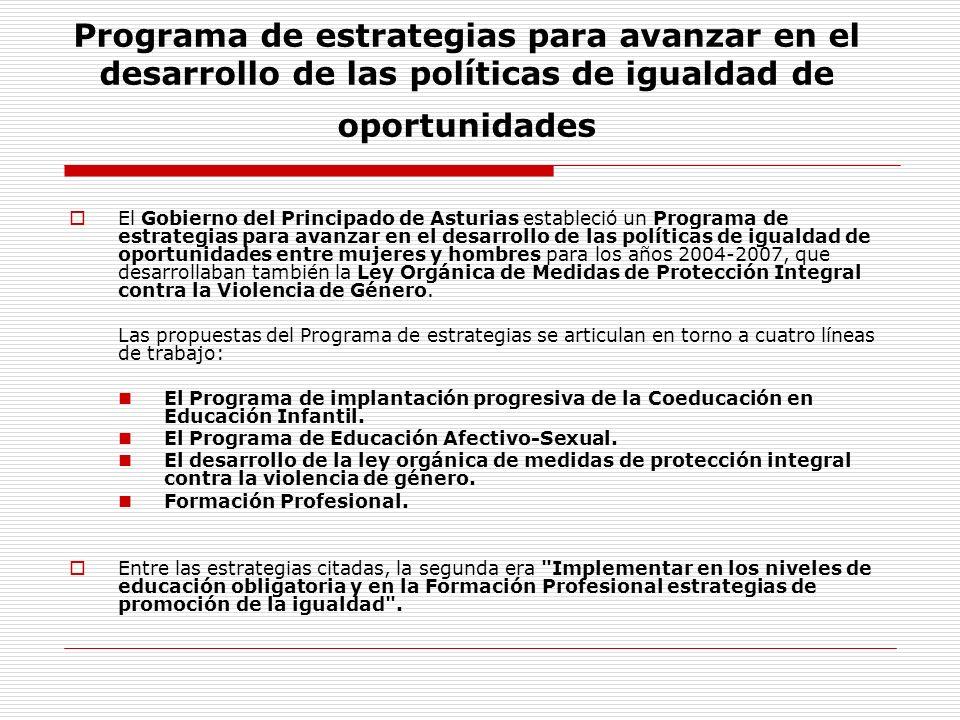 Programa de estrategias para avanzar en el desarrollo de las políticas de igualdad de oportunidades