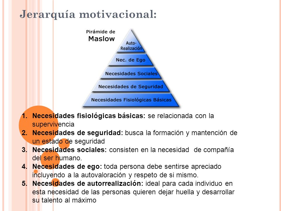 Jerarquía motivacional: