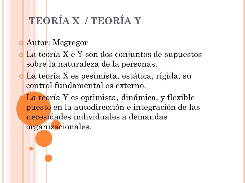 TEORÍA X / TEORÍA Y Autor: Mcgregor
