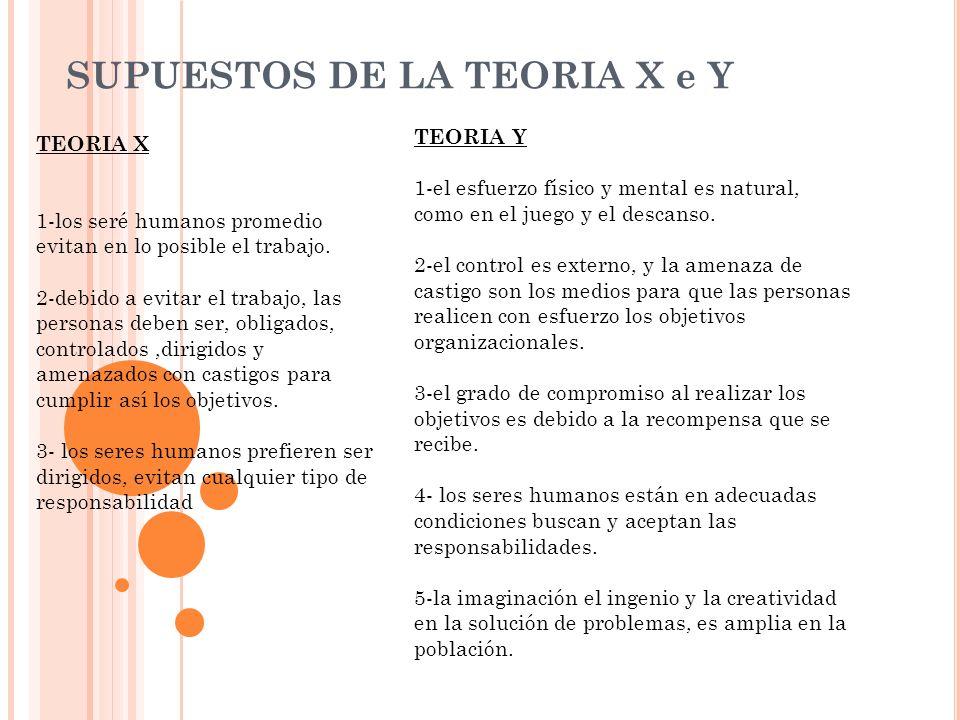 SUPUESTOS DE LA TEORIA X e Y