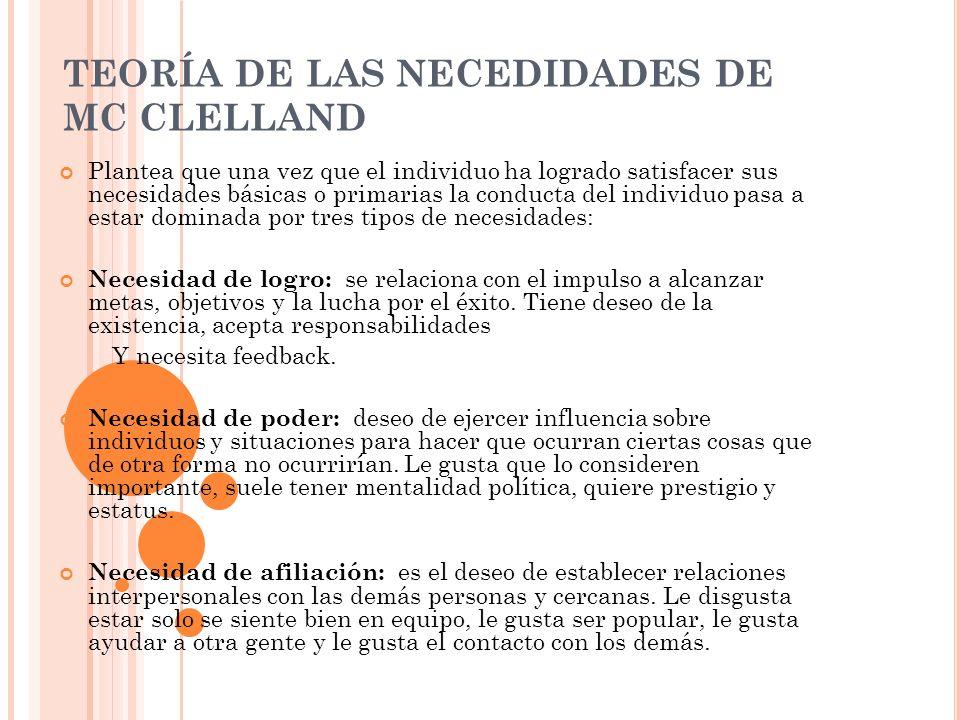 TEORÍA DE LAS NECEDIDADES DE MC CLELLAND