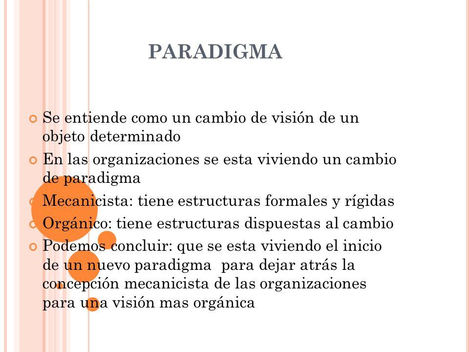 PARADIGMA Se entiende como un cambio de visión de un objeto determinado. En las organizaciones se esta viviendo un cambio de paradigma.