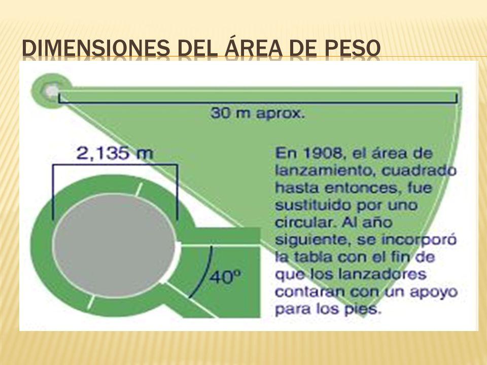 Dimensiones del área de peso