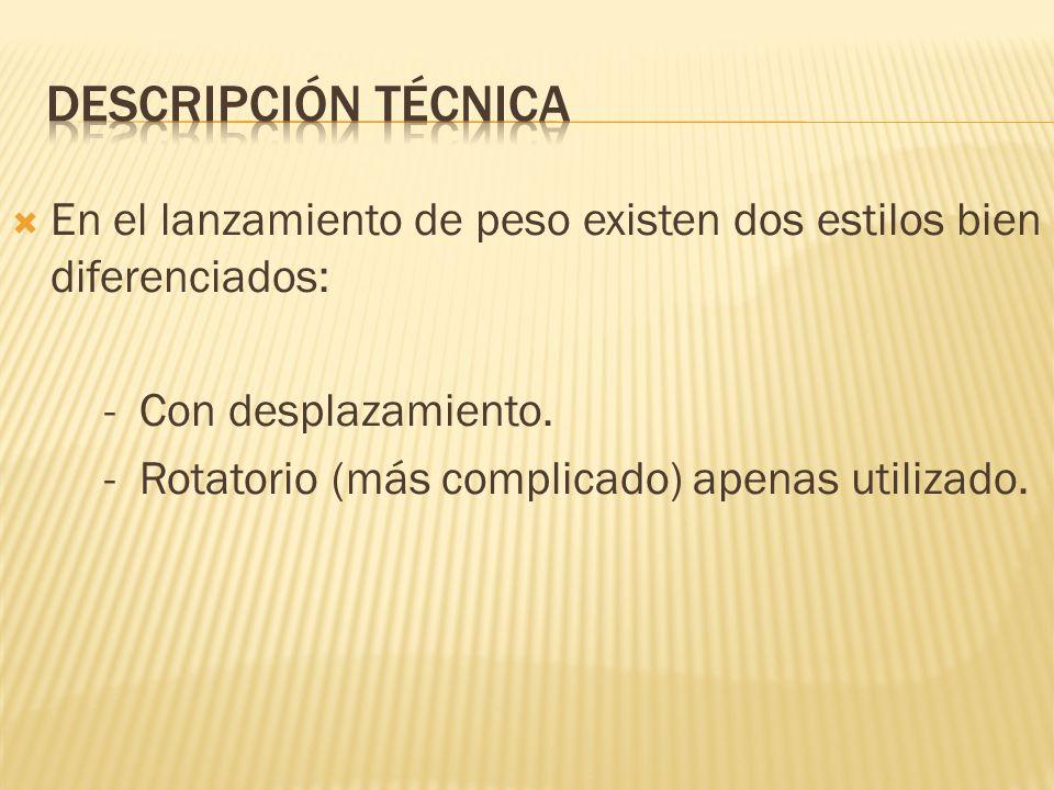 Descripción técnica En el lanzamiento de peso existen dos estilos bien diferenciados: - Con desplazamiento.