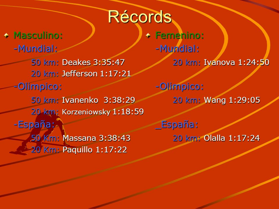 Récords Masculino: -Mundial: 50 km: Deakes 3:35:47 -Olimpico: