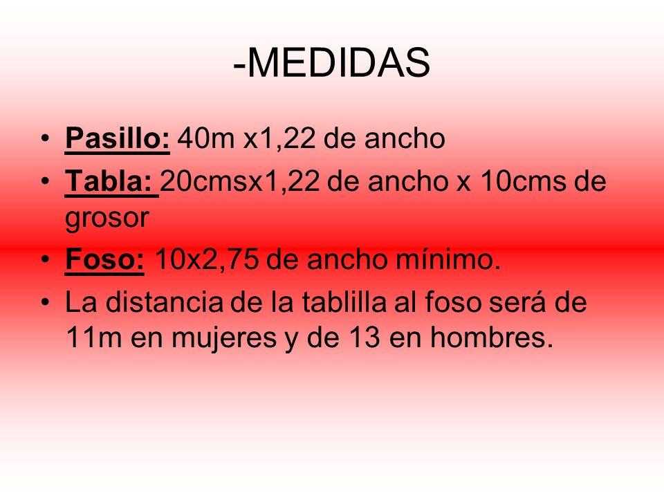 -MEDIDAS Pasillo: 40m x1,22 de ancho