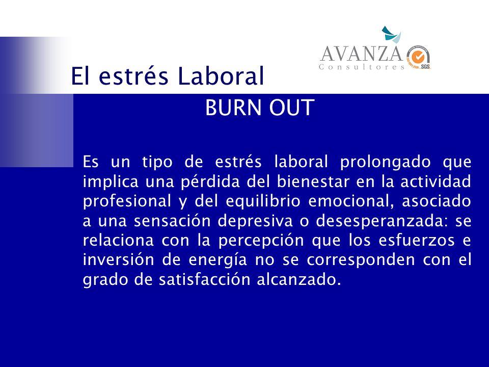 El estrés Laboral BURN OUT
