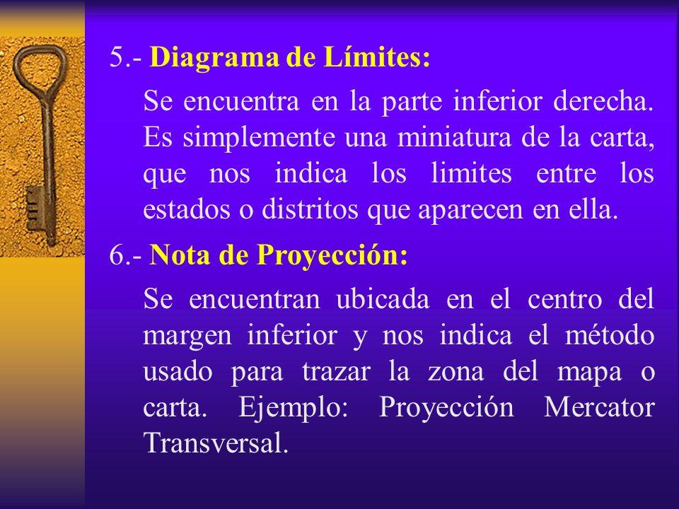 5.- Diagrama de Límites: