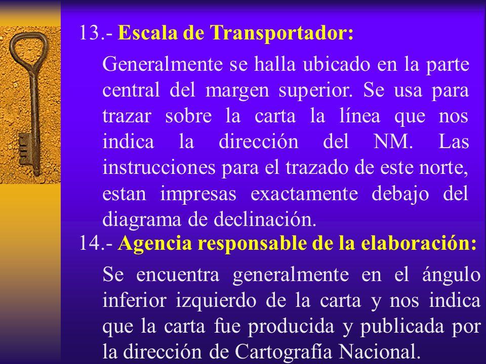 13.- Escala de Transportador: