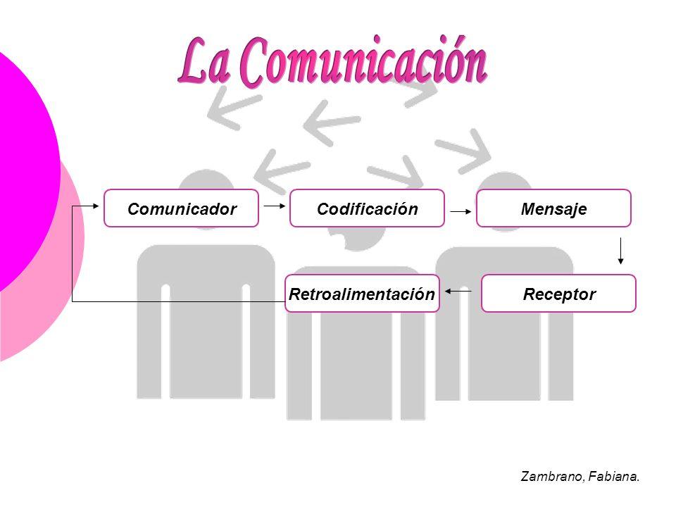 La Comunicación Comunicador Codificación Mensaje Retroalimentación