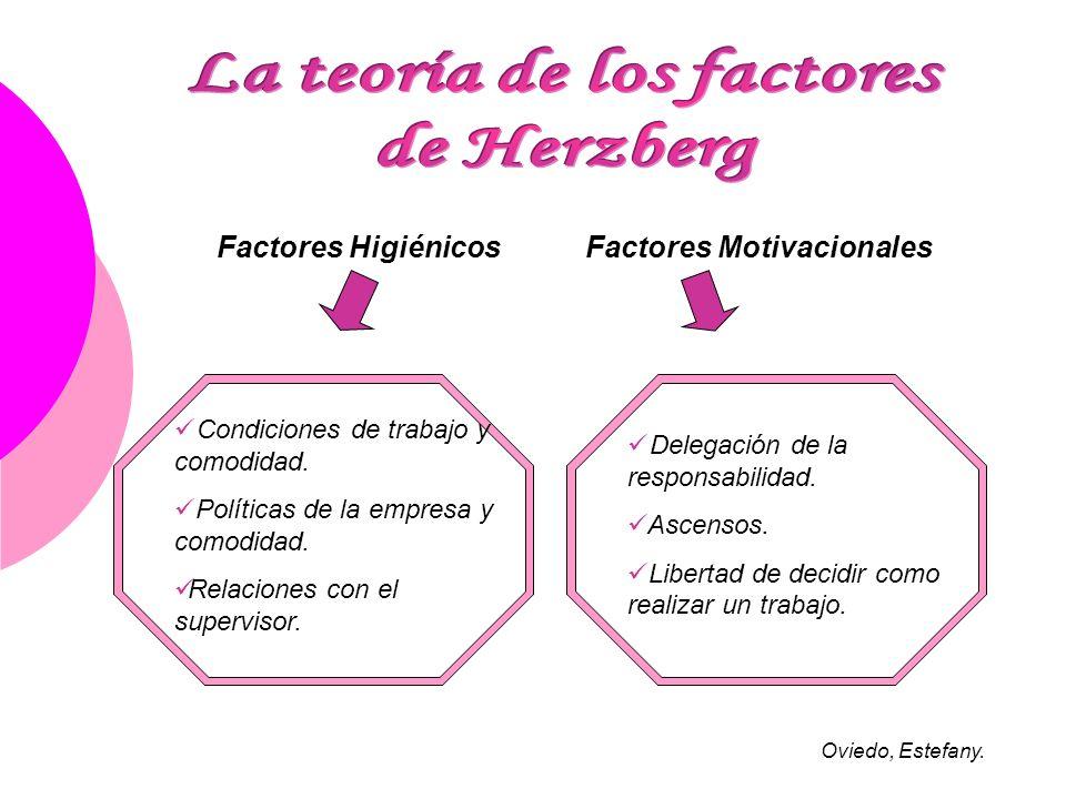 La teoría de los factores