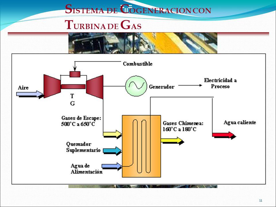 SISTEMA DE COGENERACION CON TURBINA DE GAS