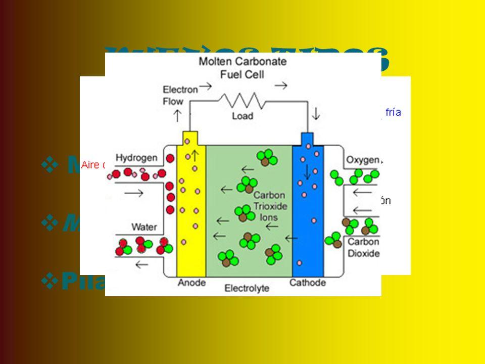 Motores Stirling Microturbinas Pilas de combustible