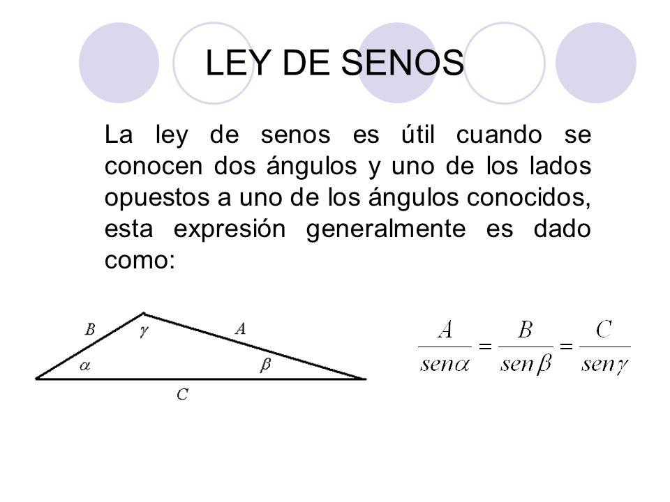LEY DE SENOS