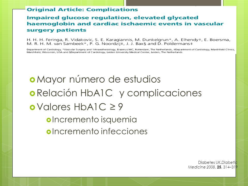 Mayor número de estudios Relación HbA1C y complicaciones