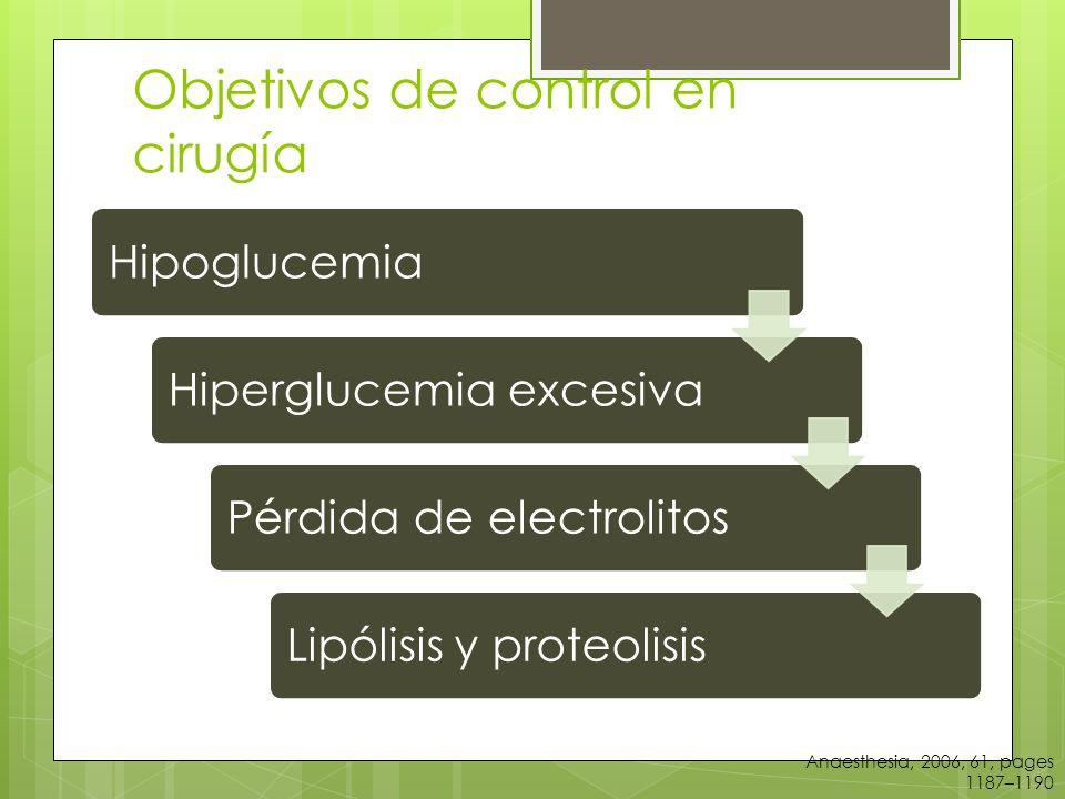 Objetivos de control en cirugía