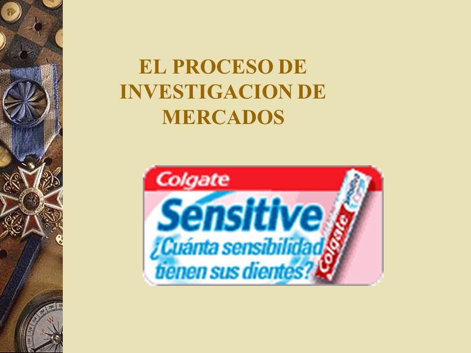 EL PROCESO DE INVESTIGACION DE MERCADOS