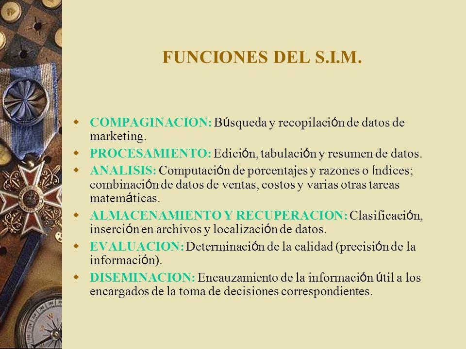 FUNCIONES DEL S.I.M. COMPAGINACION: Búsqueda y recopilación de datos de marketing. PROCESAMIENTO: Edición, tabulación y resumen de datos.