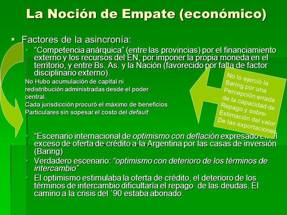 La Noción de Empate (económico)
