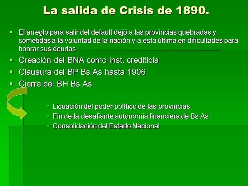 La salida de Crisis de 1890. Creación del BNA como inst. crediticia