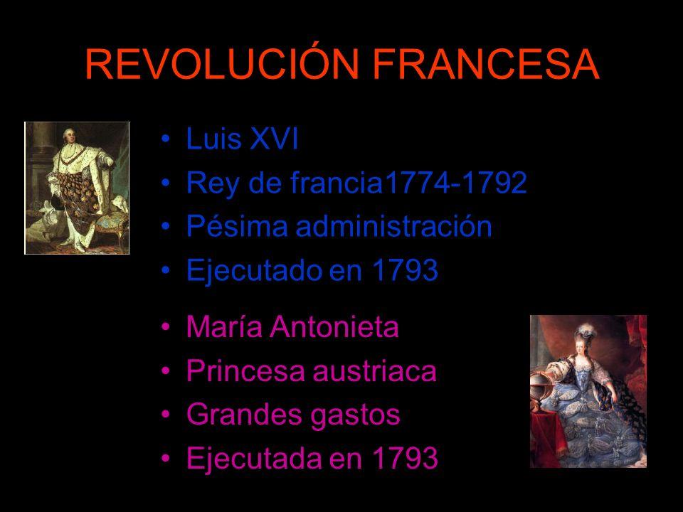 REVOLUCIÓN FRANCESA PERSONAJES Luis XVI Rey de francia1774-1792