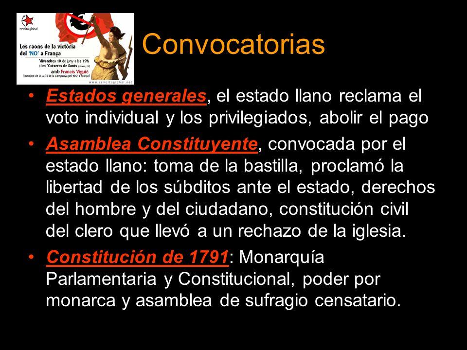Convocatorias Estados generales, el estado llano reclama el voto individual y los privilegiados, abolir el pago.