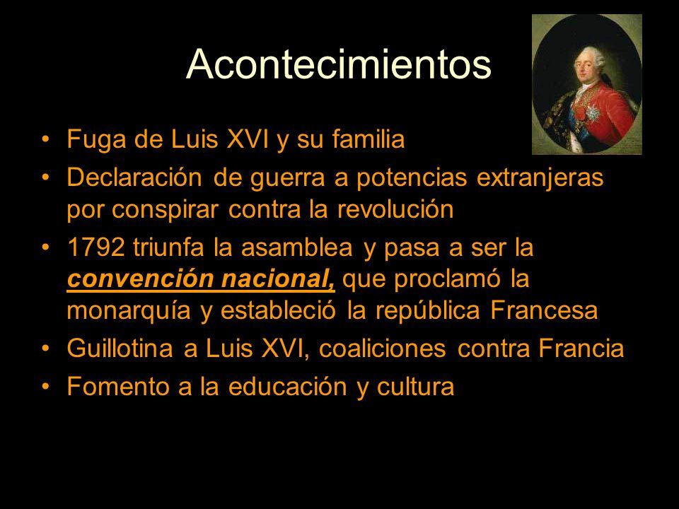 Acontecimientos Fuga de Luis XVI y su familia