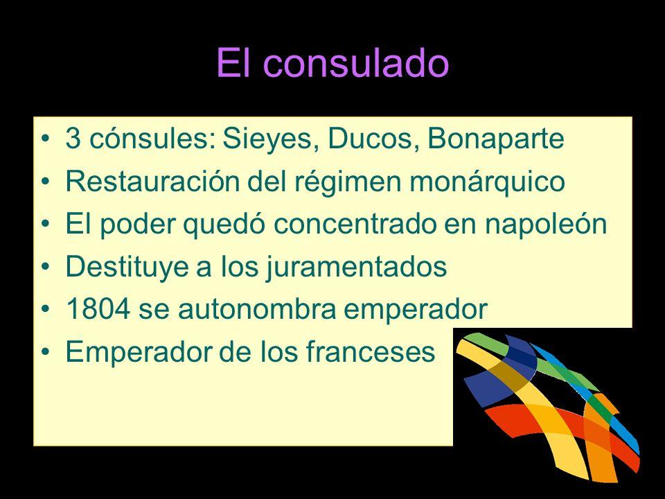 El consulado 3 cónsules: Sieyes, Ducos, Bonaparte