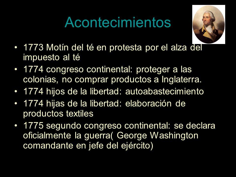 Acontecimientos 1773 Motín del té en protesta por el alza del impuesto al té.