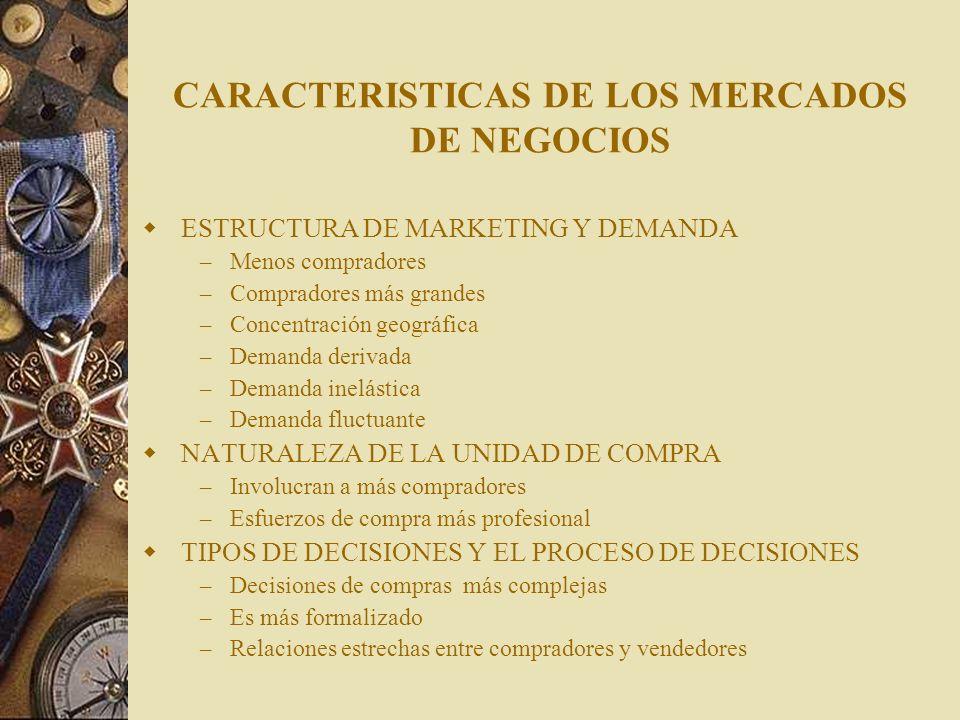 CARACTERISTICAS DE LOS MERCADOS DE NEGOCIOS
