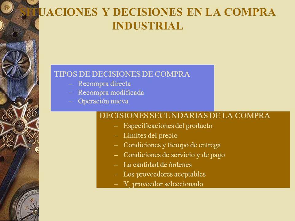 SITUACIONES Y DECISIONES EN LA COMPRA INDUSTRIAL
