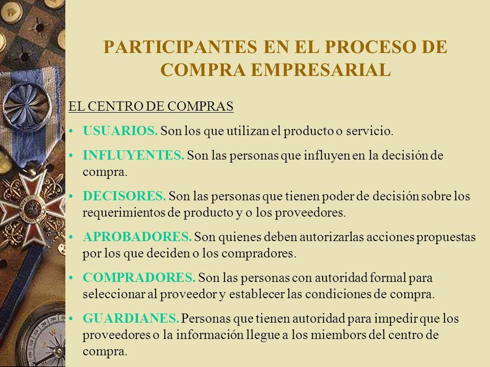 PARTICIPANTES EN EL PROCESO DE COMPRA EMPRESARIAL