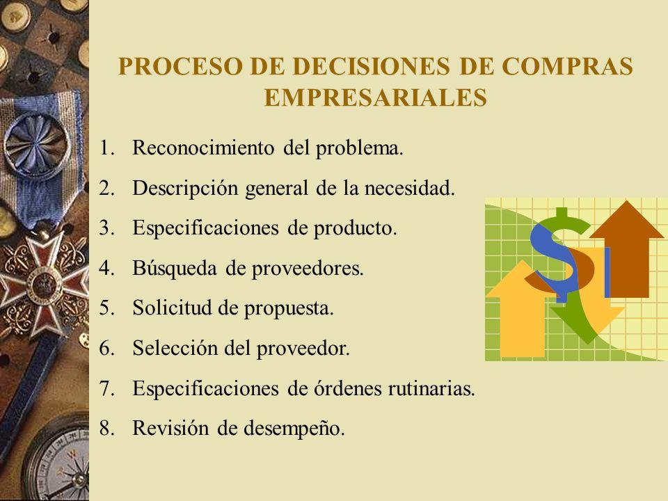 PROCESO DE DECISIONES DE COMPRAS EMPRESARIALES