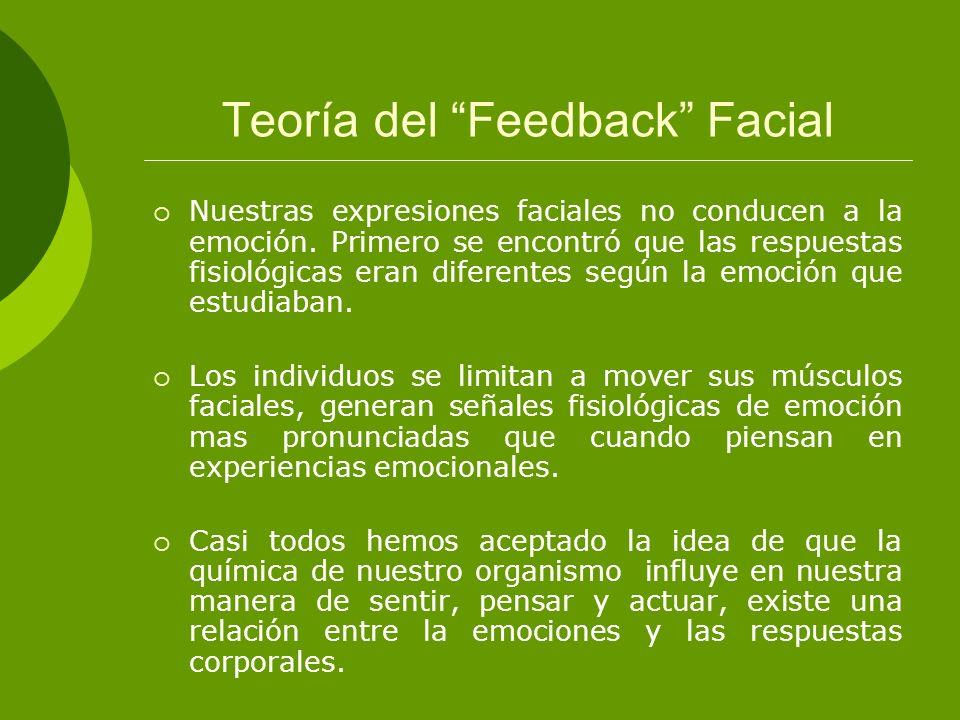 Teoría del Feedback Facial