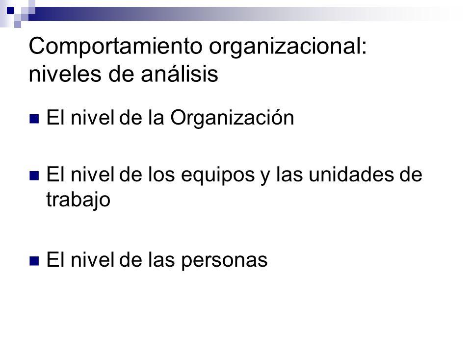 Comportamiento organizacional: niveles de análisis