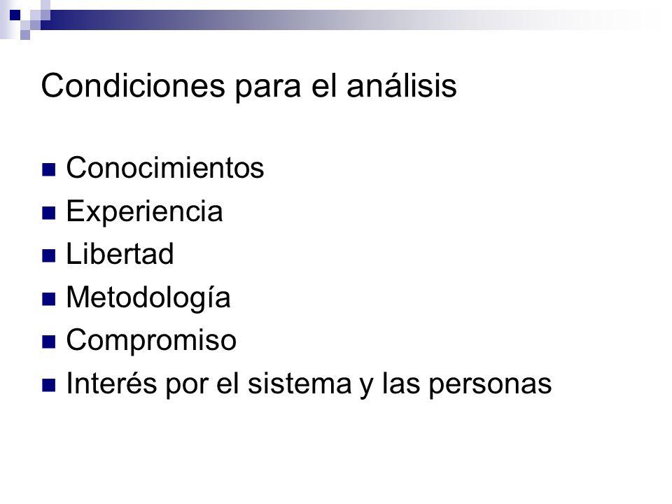 Condiciones para el análisis