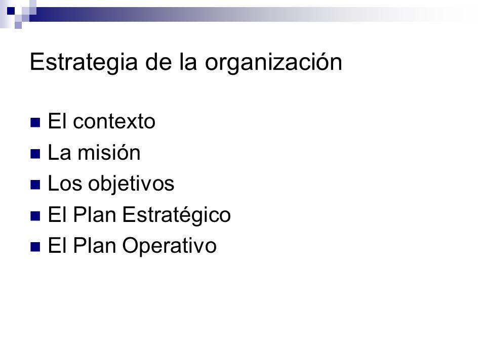 Estrategia de la organización