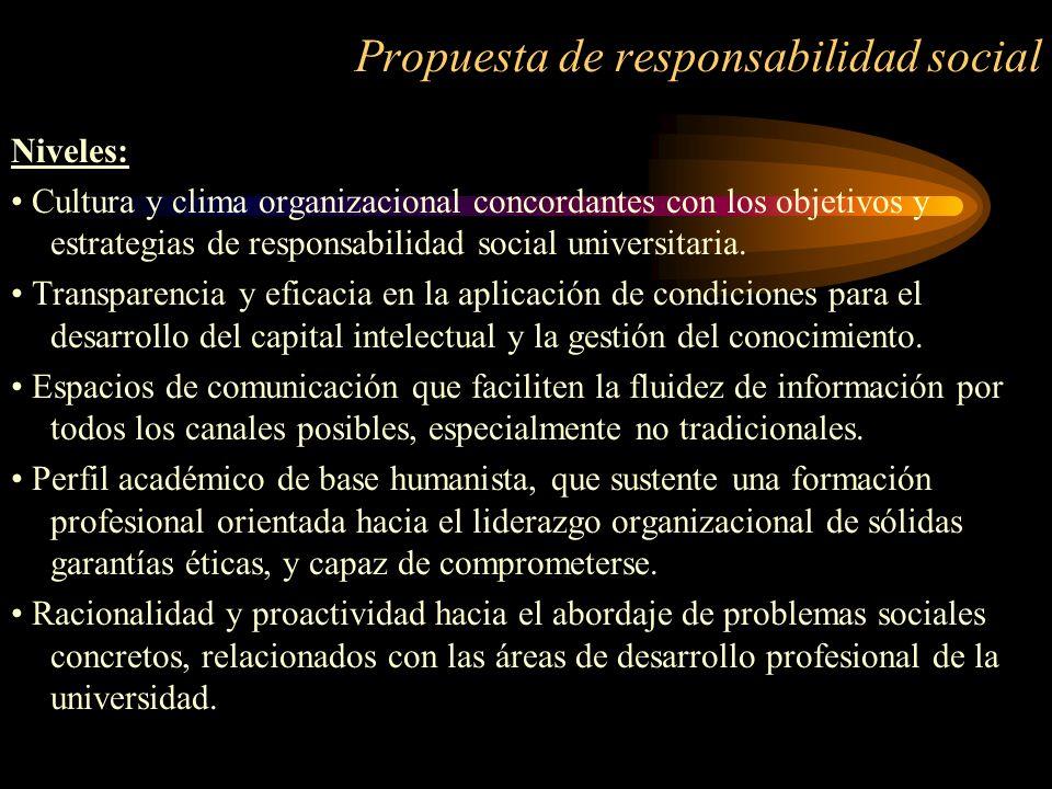 Propuesta de responsabilidad social