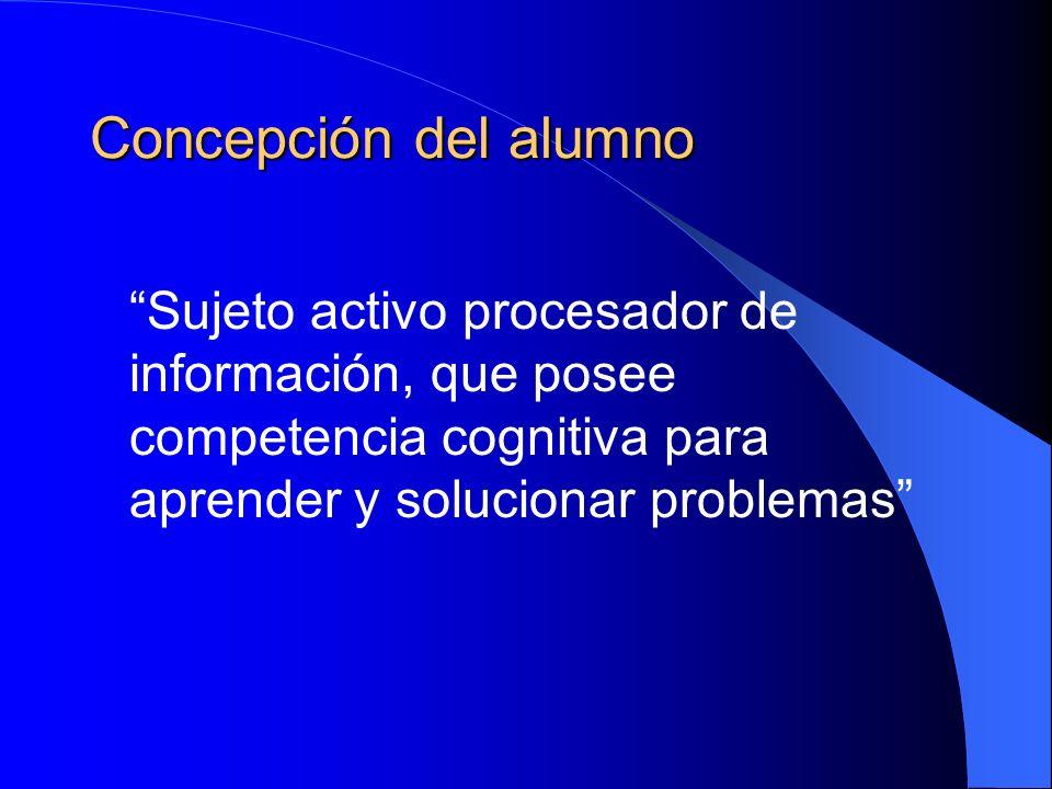Concepción del alumno Sujeto activo procesador de información, que posee competencia cognitiva para aprender y solucionar problemas