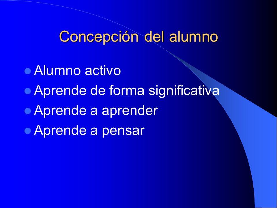 Concepción del alumno Alumno activo Aprende de forma significativa