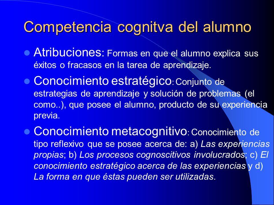 Competencia cognitva del alumno