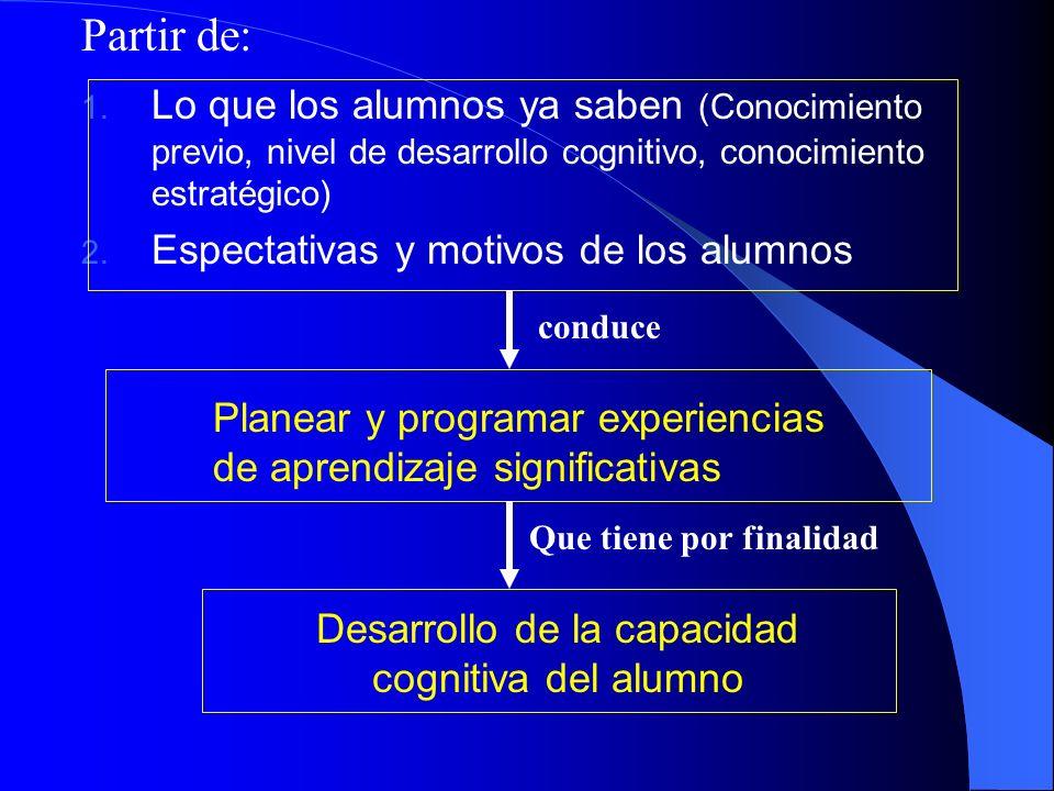 Desarrollo de la capacidad cognitiva del alumno