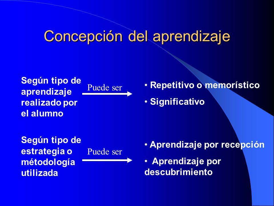 Concepción del aprendizaje