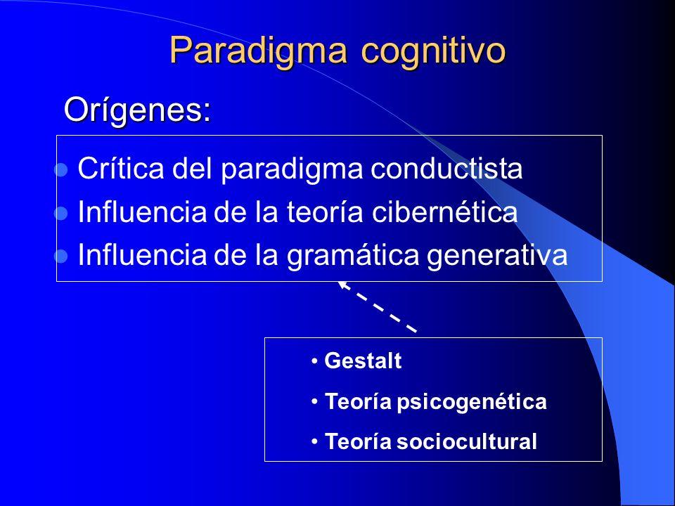 Paradigma cognitivo Orígenes: Crítica del paradigma conductista