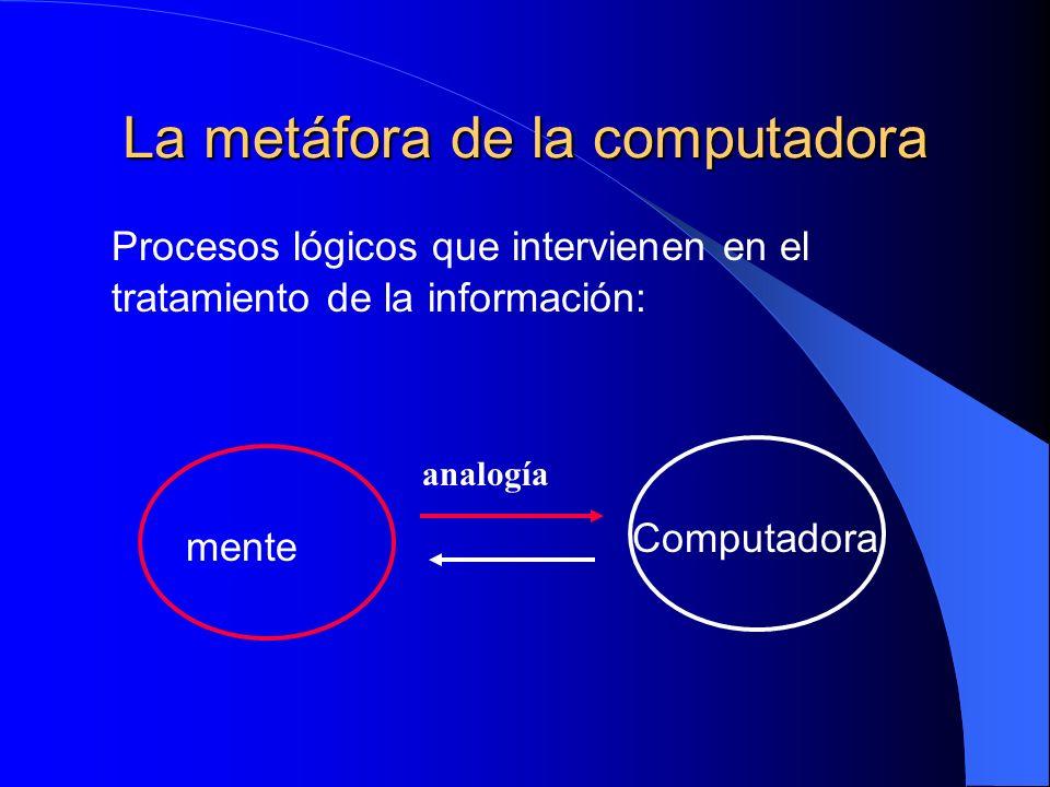 La metáfora de la computadora