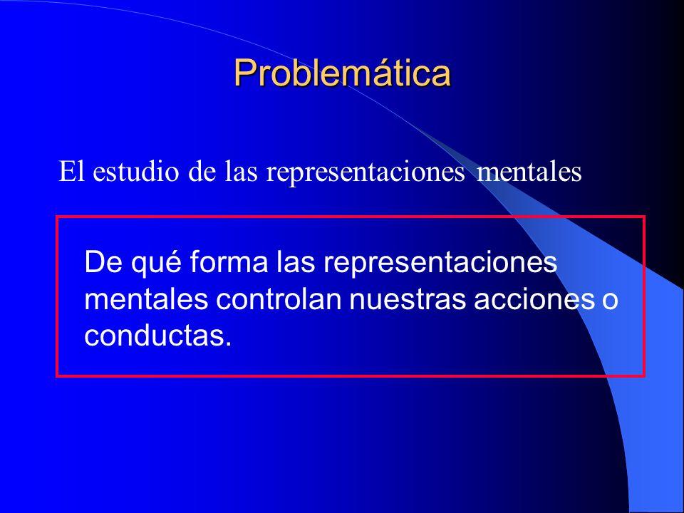 Problemática El estudio de las representaciones mentales