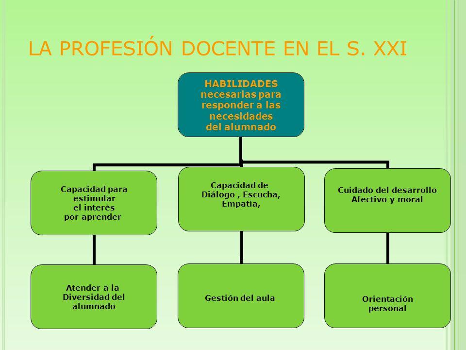 LA PROFESIÓN DOCENTE EN EL S. XXI